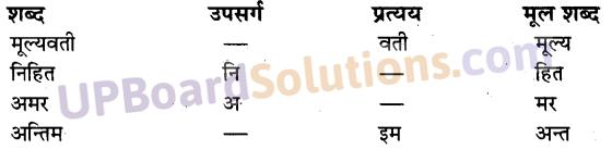 UP Board Solutions for Class 10 Hindi Chapter 9 सुभद्राकुमारी चौहान (काव्य-खण्ड) img-2