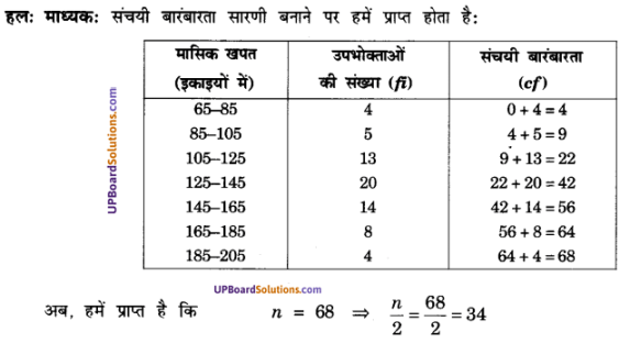 UP Board Solutions for Class 10 Maths Chapter 14 Statistics img 2