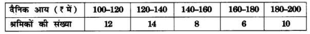UP Board Solutions for Class 10 Maths Chapter 14 Statistics img 25