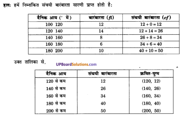 UP Board Solutions for Class 10 Maths Chapter 14 Statistics img 26