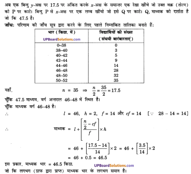 UP Board Solutions for Class 10 Maths Chapter 14 Statistics img 30