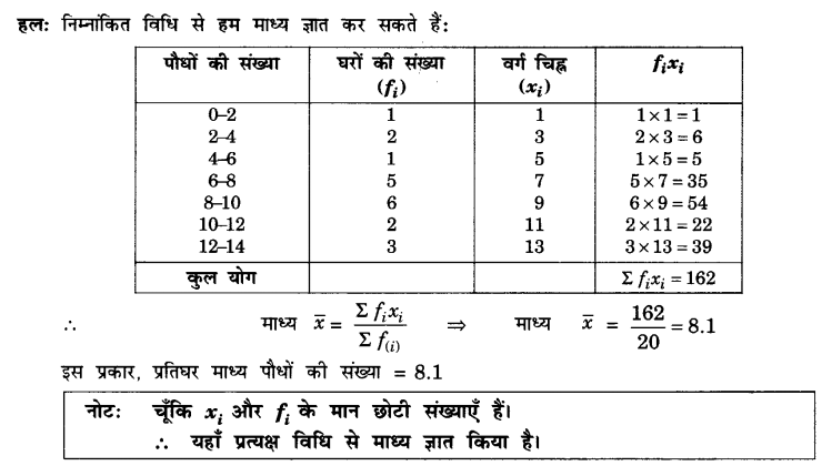 UP Board Solutions for Class 10 Maths Chapter 14 Statistics page 296 1.1