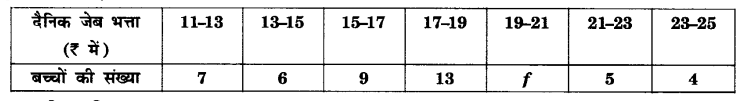 UP Board Solutions for Class 10 Maths Chapter 14 Statistics page 296 3