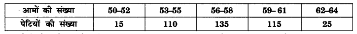 UP Board Solutions for Class 10 Maths Chapter 14 Statistics page 296 5