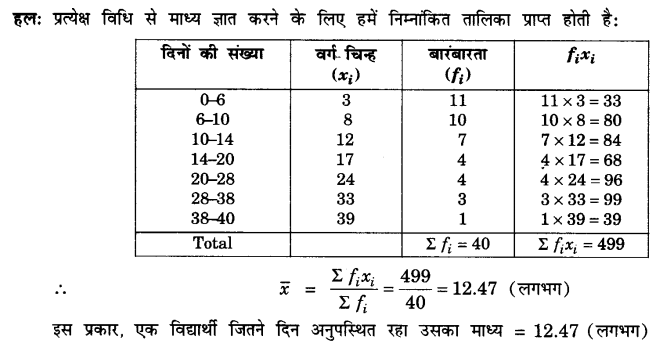 UP Board Solutions for Class 10 Maths Chapter 14 Statistics page 296 8.1