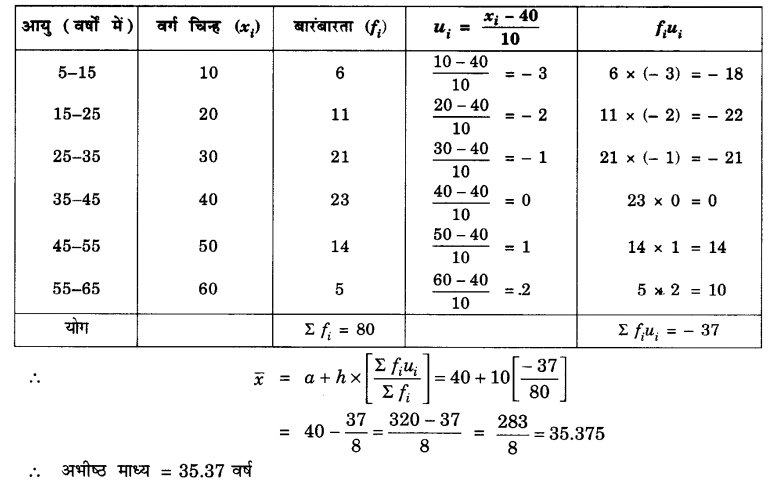 UP Board Solutions for Class 10 Maths Chapter 14 Statistics page 302 1.2