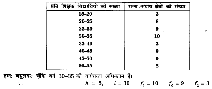 UP Board Solutions for Class 10 Maths Chapter 14 Statistics page 302 4