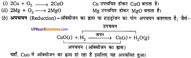 UP Board Solutions for Class 10 Science Chapter 1 Chemical Reactions and Equations img-19