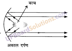 UP Board Solutions for Class 10 Science Chapter 10 Light Reflection and Refraction img-11