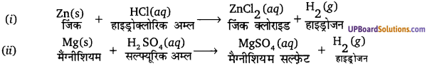 UP Board Solutions for Class 10 Science Chapter 2 Acids, Bases and Saltsimg-1