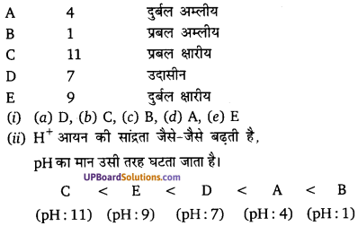 UP Board Solutions for Class 10 Science Chapter 2 Acids, Bases and Saltsimg-7