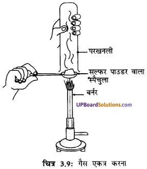 UP Board Solutions for Class 10 Science Chapter 3 Metals and Non-metals  img-11