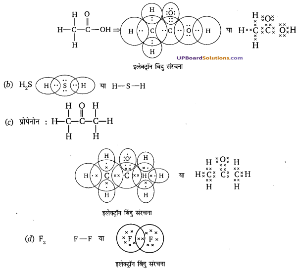 UP Board Solutions for Class 10 Science Chapter 4 Carbon and Its Compounds img-13