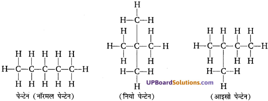 UP Board Solutions for Class 10 Science Chapter 4 Carbon and Its Compounds img-3