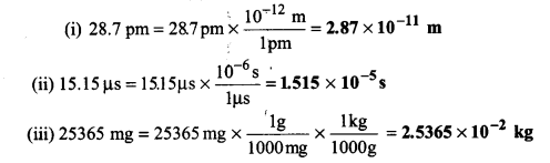 UP Board Solutions for Class 11 Chemistry Chapter 1 Some Basic Concepts of Chemistry img-20