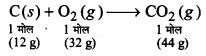 UP Board Solutions for Class 11 Chemistry Chapter 1 Some Basic Concepts of Chemistry img-3