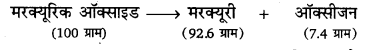 UP Board Solutions for Class 11 Chemistry Chapter 1 Some Basic Concepts of Chemistry img-38