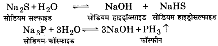 UP Board Solutions for Class 11 Chemistry Chapter 10 The s-block Elements img-6