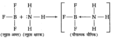 UP Board Solutions for Class 11 Chemistry Chapter 11 The p-block Elements img-1
