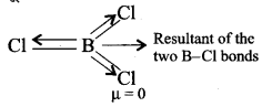 UP Board Solutions for Class 11 Chemistry Chapter 11 The p-block Elements img-14
