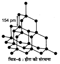 UP Board Solutions for Class 11 Chemistry Chapter 11 The p-block Elements img-29