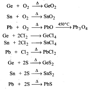UP Board Solutions for Class 11 Chemistry Chapter 11 The p-block Elements img-61