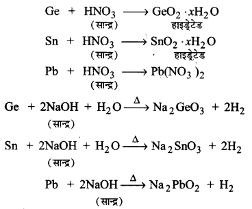 UP Board Solutions for Class 11 Chemistry Chapter 11 The p-block Elements img-62