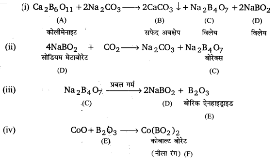 UP Board Solutions for Class 11 Chemistry Chapter 11 The p-block Elements img-88