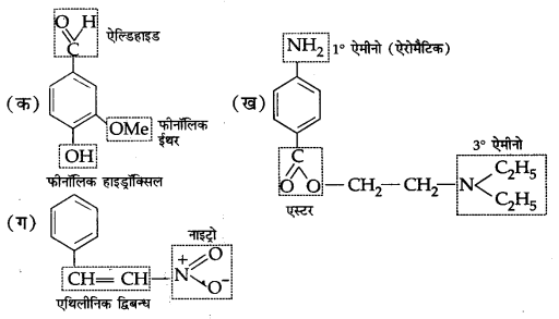 UP Board Solutions for Class 11 Chemistry Chapter 12 Organic Chemistry Some Basic Principles and Techniques img-9