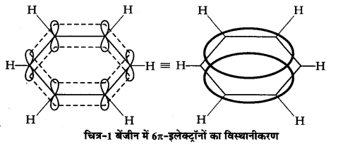 UP Board Solutions for Class 11 Chemistry Chapter 13 Hydrocarbons img-12