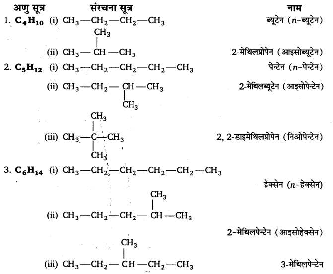 UP Board Solutions for Class 11 Chemistry Chapter 13 Hydrocarbons img-39