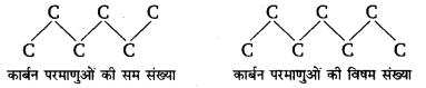 UP Board Solutions for Class 11 Chemistry Chapter 13 Hydrocarbons img-43