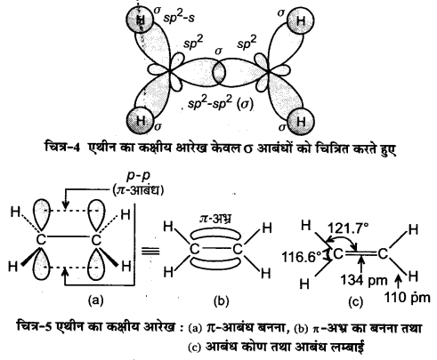UP Board Solutions for Class 11 Chemistry Chapter 13 Hydrocarbons img-46