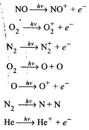 UP Board Solutions for Class 11 Chemistry Chapter 14 Environment Chemistry img-10