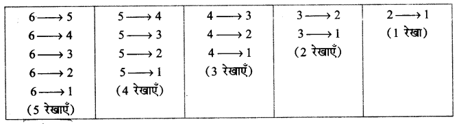 UP Board Solutions for Class 11 Chemistry Chapter 2 Structure of Atom img-17