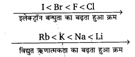 UP Board Solutions for Class 11 Chemistry Chapter 3 Classification of Elements and Periodicity in Properties img-15