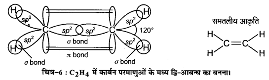 UP Board Solutions for Class 11 Chemistry Chapter 4 Chemical Bonding and Molecular Structure img-32