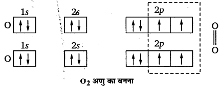 UP Board Solutions for Class 11 Chemistry Chapter 4 Chemical Bonding and Molecular Structure img-70