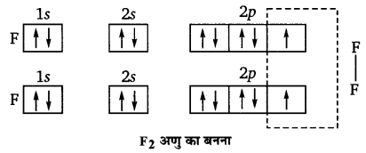 UP Board Solutions for Class 11 Chemistry Chapter 4 Chemical Bonding and Molecular Structure img-72
