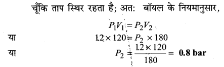 UP Board Solutions for Class 11 Chemistry Chapter 5 States of Matter img-2