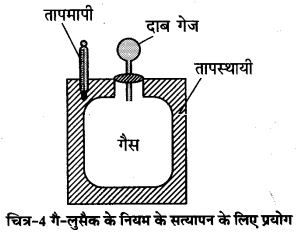 UP Board Solutions for Class 11 Chemistry Chapter 5 States of Matter img-57