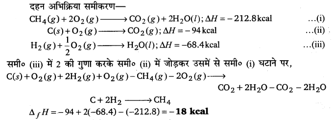 UP Board Solutions for Class 11 Chemistry Chapter 6 Thermodynamics img-20