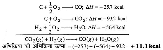 UP Board Solutions for Class 11 Chemistry Chapter 6 Thermodynamics img-23