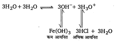 UP Board Solutions for Class 11 Chemistry Chapter 7 Equilibrium img-120