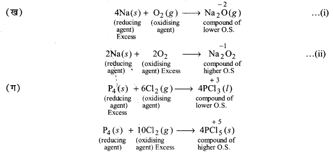 UP Board Solutions for Class 11 Chemistry Chapter 8 Redox Reactionsimg-21