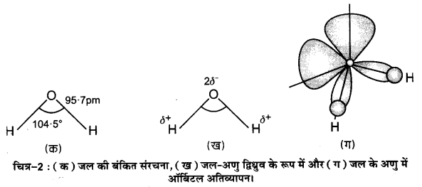 UP Board Solutions for Class 11 Chemistry Chapter 9 Hydrogen img-21