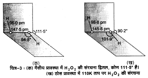 UP Board Solutions for Class 11 Chemistry Chapter 9 Hydrogen img-22