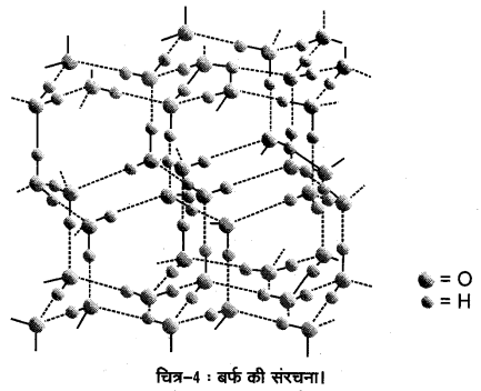 UP Board Solutions for Class 11 Chemistry Chapter 9 Hydrogen img-26