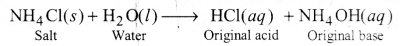 UP Board Solutions for Class 11 Chemistry Chapter 9 Hydrogen img-36