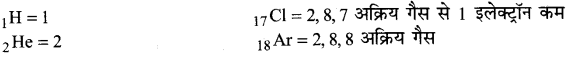 UP Board Solutions for Class 11 Chemistry Chapter 9 Hydrogen img-5